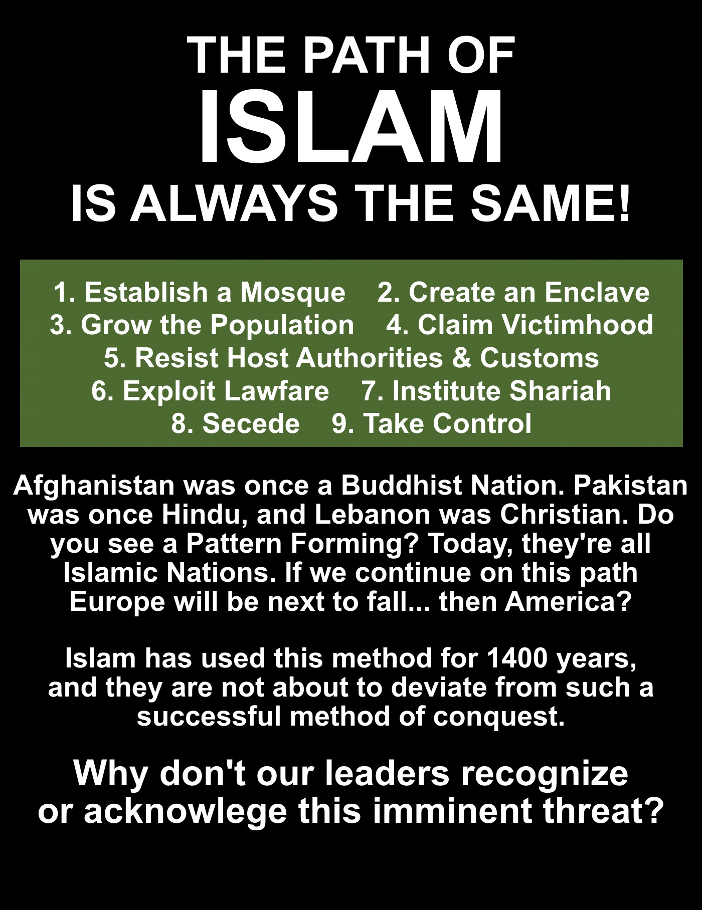 The path of Islamic Conquest